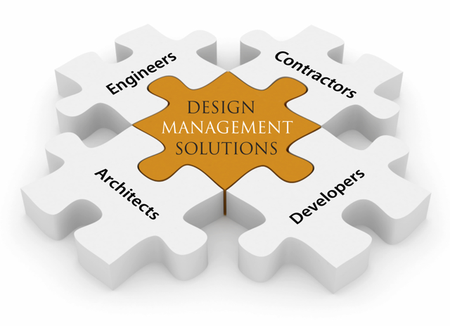 Design Management Webdesigner Wordpress Webdesign